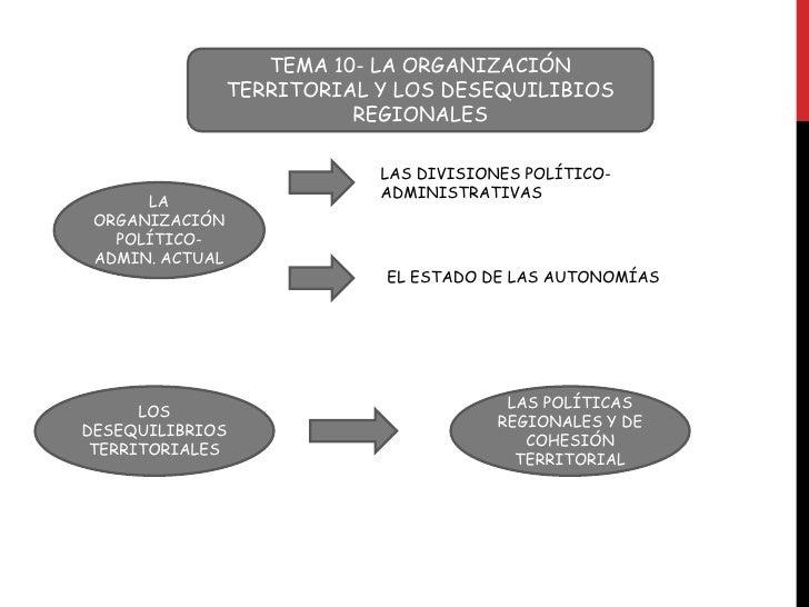 TEMA 10- LA ORGANIZACIÓN                 TERRITORIAL Y LOS DESEQUILIBIOS                           REGIONALES             ...