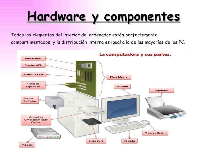 Tema 10 hardware y redes for Elementos de hardware