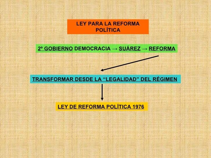 """2º GOBIERNO  DEMOCRACIA ->  SUÁREZ  ->  REFORMA LEY PARA LA REFORMA POLÍTICA TRANSFORMAR DESDE LA """"LEGALIDAD"""" DEL RÉGIMEN ..."""