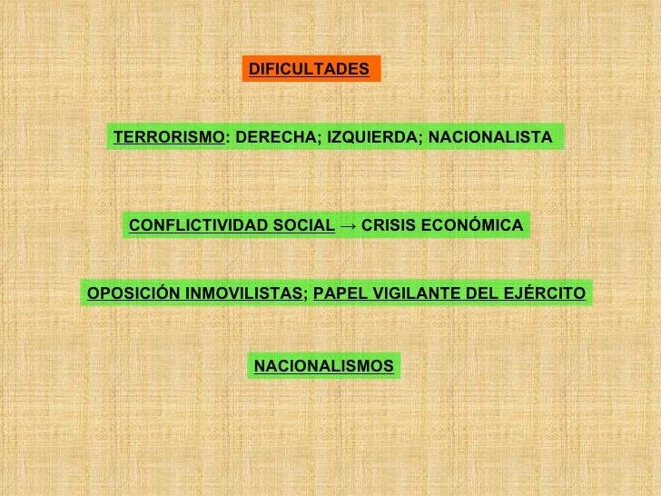 DIFICULTADES   TERRORISMO : DERECHA; IZQUIERDA; NACIONALISTA   CONFLICTIVIDAD SOCIAL  -> CRISIS ECONÓMICA OPOSICIÓN INMOVI...