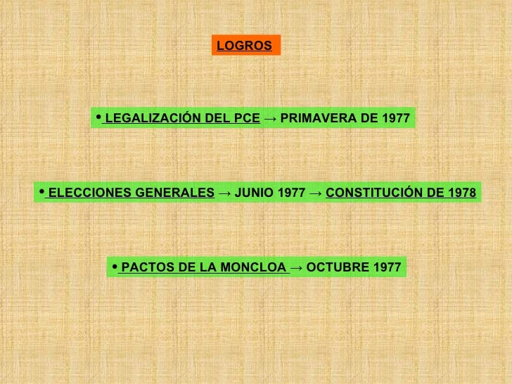 LOGROS   <ul><li>LEGALIZACIÓN DEL PCE  -> PRIMAVERA DE 1977 </li></ul><ul><li>ELECCIONES GENERALES  -> JUNIO 1977 ->  CONS...