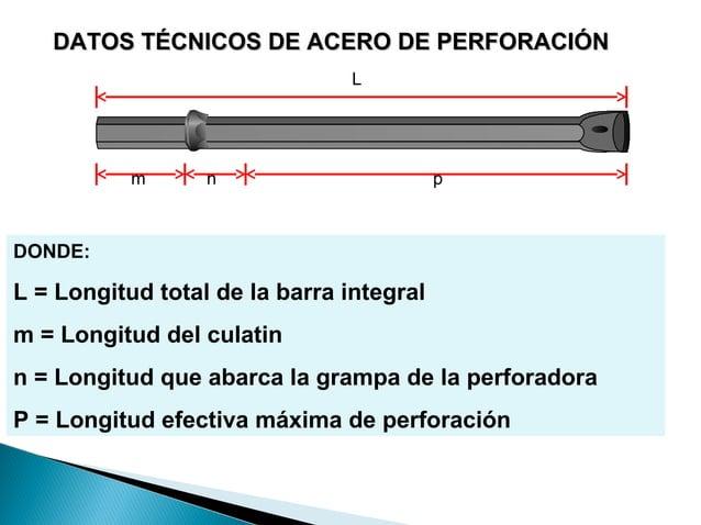 Tema 11 mg- perforacion