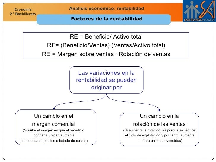 Factores de la rentabilidad RE = Beneficio/ Activo total RE= (Beneficio/Ventas)·(Ventas/Activo total) RE = Margen sobre ve...
