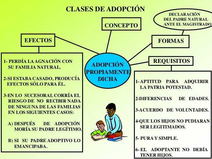 Diferencias Entre Matrimonio Romano Y El Venezolano : Tema adopción adrogación legitimación y emancipación