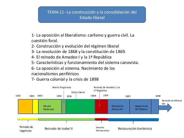 TEMA 11- La construcción y la consolidación del                                           Estado liberal           1- La o...