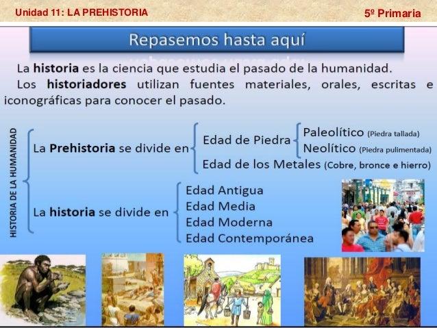 Tema 11 Prehistoria Y Edad Antigua