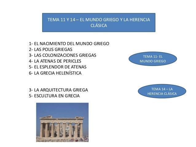 TEMA 11 Y 14 – EL MUNDO GRIEGO Y LA HERENCIA CLÁSICA 1- EL NACIMIENTO DEL MUNDO GRIEGO 2- LAS POLIS GRIEGAS 3- LAS COLONIZ...