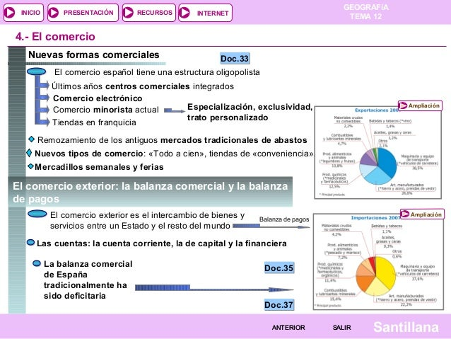 Tema 12 Sector Terciario