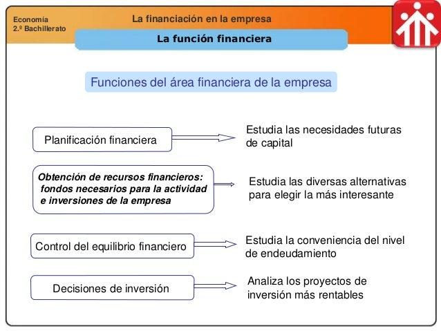 Economía 2.º Bachillerato Análisis financiero, económico y socialLa financiación en la empresaEconomía 2.º Bachillerato La...