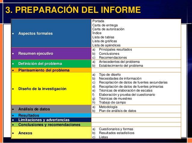 Inv Mercados Tema 13 Preparaci 243 N Y Presentaci 243 N Del