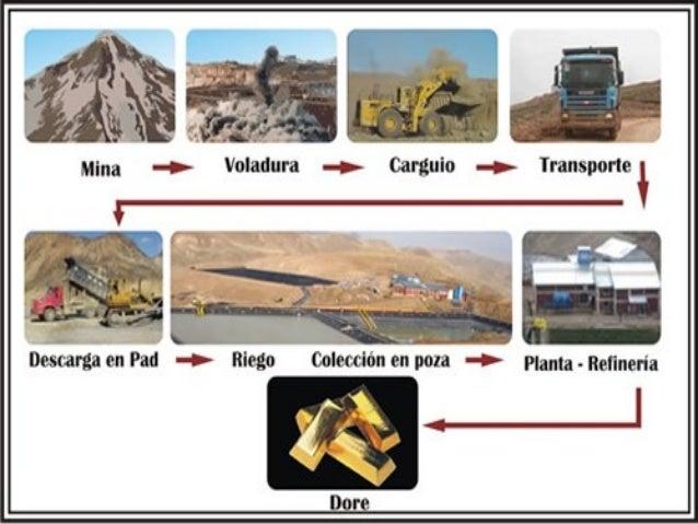 Tema 13 mg explotacion de minas for Definicion de marmol