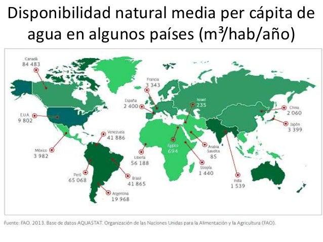 Disponibilidad natural media per cápita de agua en algunos países (m³/hab/año)