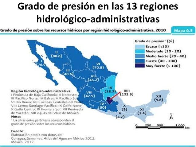 Grado de presión en las 13 regiones hidrológico-administrativas