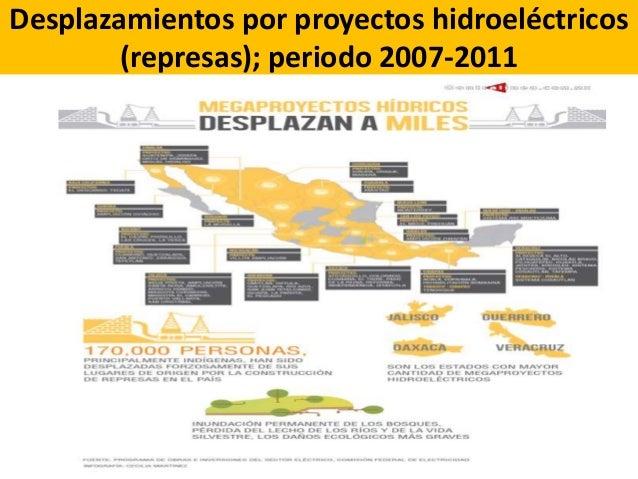 Problemas relacionados con la privatización del servicio público (Dominguez 2010; Rolland y Vega 2010): • Concentración: z...