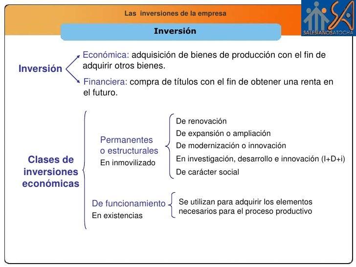 Tema 13 Inversiones Slide 2