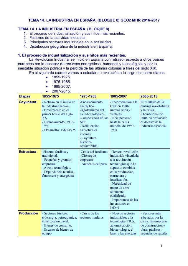 TEMA 14. LA INDUSTRIA EN ESPAÑA. (BLOQUE 8) GEO2 MHR 2016-2017 TEMA 14. LA INDUSTRIA EN ESPAÑA. (BLOQUE 8) 1. El proceso d...