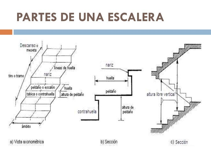 Tema 14 escaleras 1 for Como construir una escalera metalica