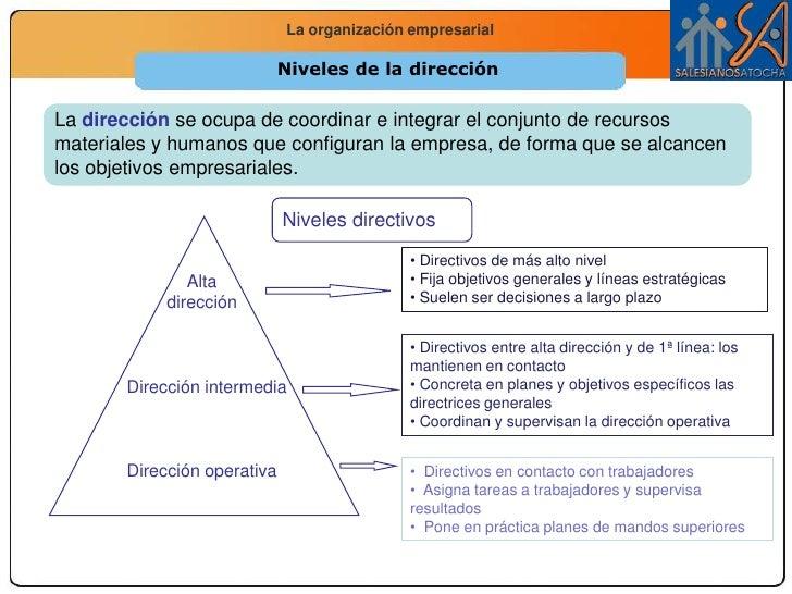 Tema 14 organización empresarial Slide 2