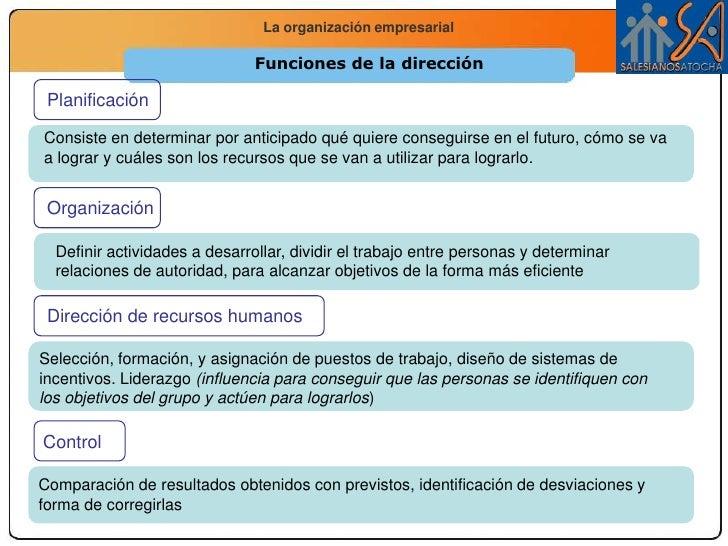 Tema 14 organización empresarial Slide 3