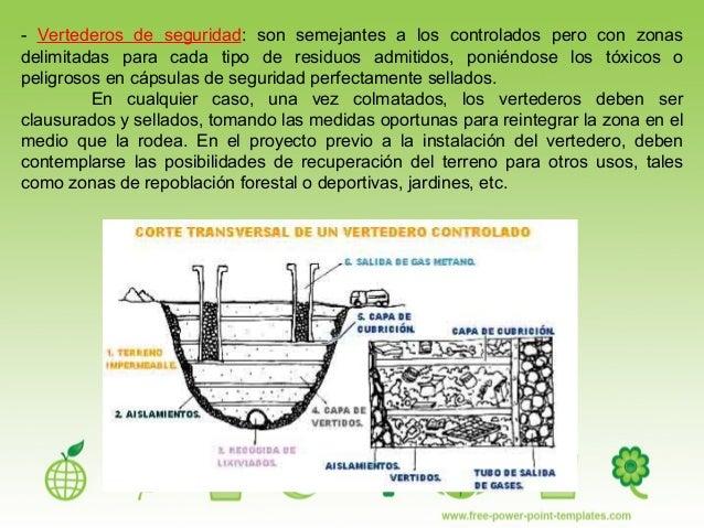Tema 16 gestion de residuos