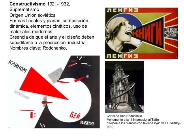 Constructivismo 1921-1932, Suprematismo Origen Unión soviética Formas lineales y planas, composición dinámica, elementos c...