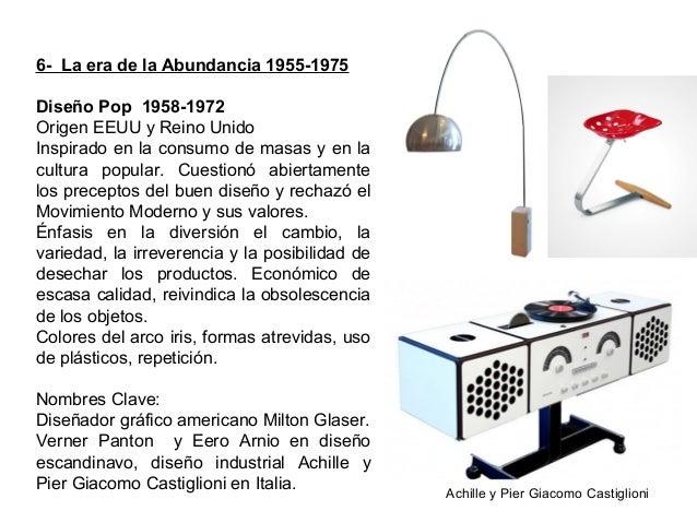 Milton Glaser Arte Pop:Warhol y Lichtenstein