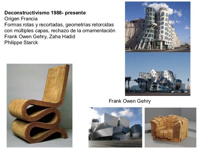 1- Diseño y sociedad de consumo: ¿Realmente necesitamos todo lo que compramos? Actualmente existen muchos artículos que se...
