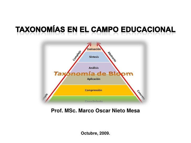 Prof. MSc. Marco Oscar Nieto Mesa               Octubre, 2009.