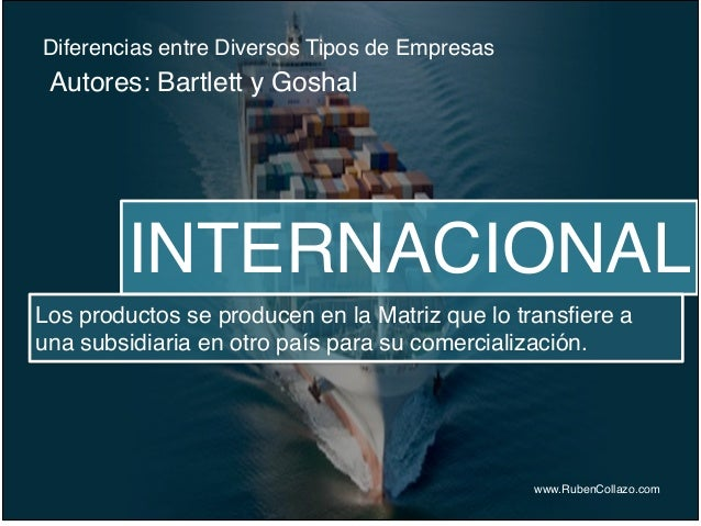 Diferencias entre Diversos Tipos de Empresas www.RubenCollazo.com Autores: Bartlett y Goshal INTERNACIONAL Los productos s...
