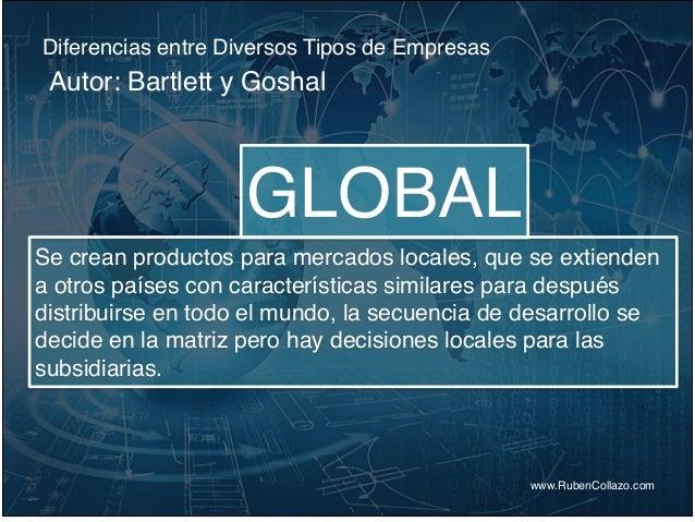 Diferencias entre Diversos Tipos de Empresas www.RubenCollazo.com Autor: Bartlett y Goshal GLOBAL Se crean productos para ...