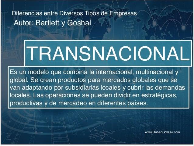 Diferencias entre Diversos Tipos de Empresas www.RubenCollazo.com Autor: Bartlett y Goshal TRANSNACIONAL Es un modelo que ...