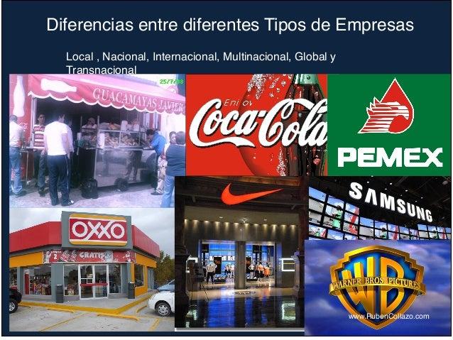 Diferencias entre diferentes Tipos de Empresas Local , Nacional, Internacional, Multinacional, Global y Transnacional www....