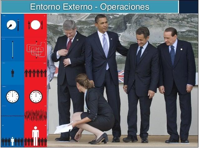 Entorno Externo - Operaciones Stephen! Harper Barack! Obama Nicolas! Sarkozy Silvio! Berlusconi