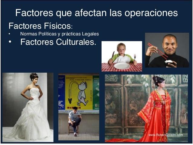 Factores que afectan las operaciones www.RubenCollazo.com Factores Físicos:! • Normas Políticas y prácticas Legales! • Fac...
