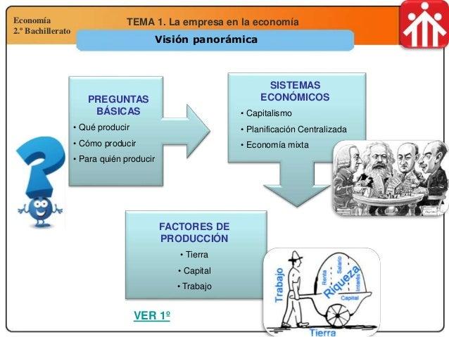 Tema 1 La empresa en la economia Slide 2