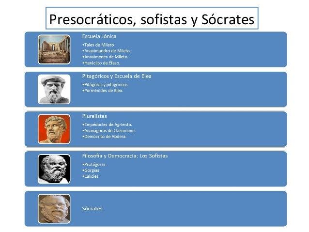 Presocráticos, sofistas y Sócrates
