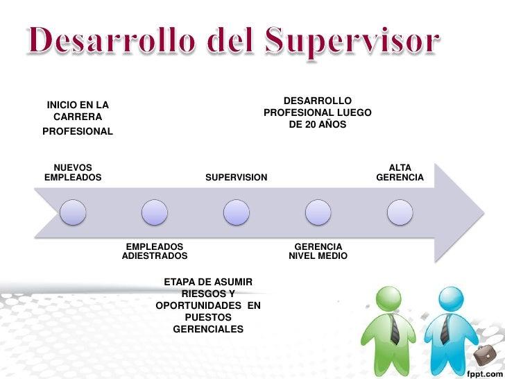 objetivos de un supervisor