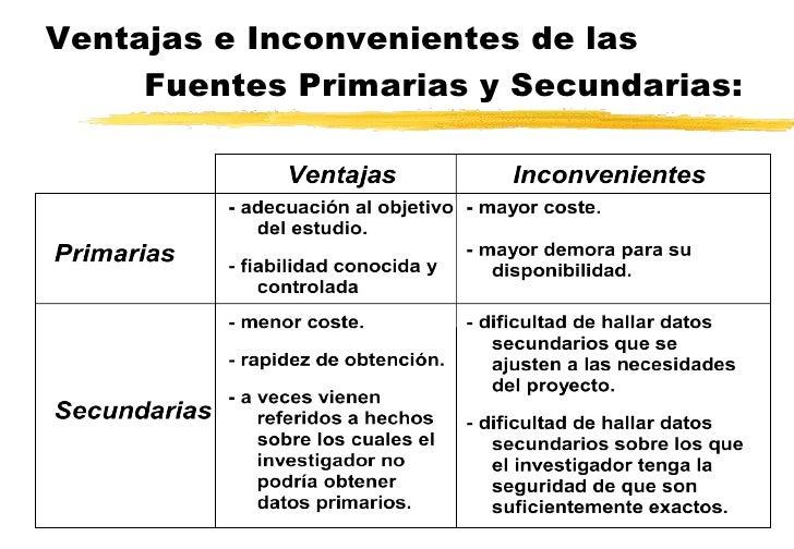 Ventajas e Inconvenientes de las Fuentes Primarias y Secundarias: