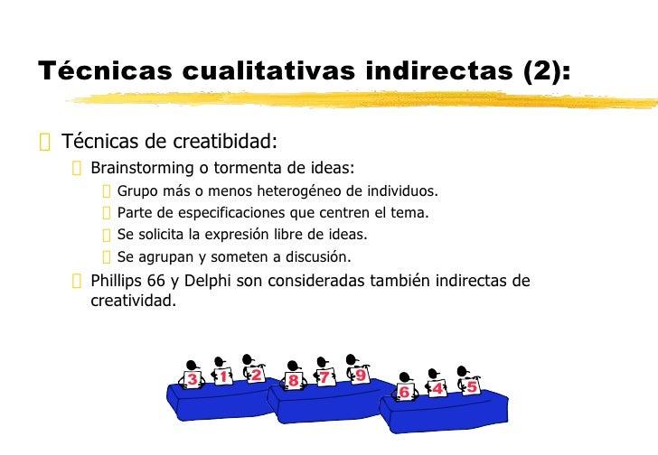 Técnicas cualitativas indirectas (2): <ul><li>Técnicas de creatibidad: </li></ul><ul><ul><li>Brainstorming o tormenta de i...