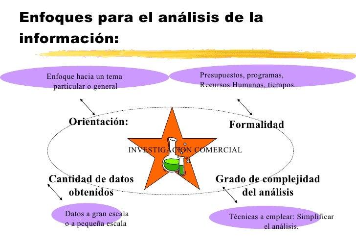 Enfoques para el análisis de la información: Orientación: Formalidad Cantidad de datos obtenidos Grado de complejidad del ...