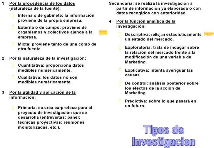<ul><li>1. Por la procedencia de los datos (naturaleza de la fuente): </li></ul><ul><ul><li>Interna o de gabinete: la info...