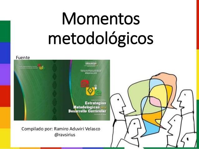 Momentos metodológicos Compilado por: Ramiro Aduviri Velasco @ravsirius Fuente