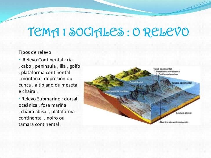 TEMA 1 SOCIALES : O RELEVOTipos de relevo• Relevo Continental : ría, cabo , península , illa , golfo, plataforma continent...