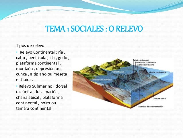 TEMA 1 SOCIALES : O RELEVO Tipos de relevo • Relevo Continental : ría , cabo , península , illa , golfo , plataforma conti...