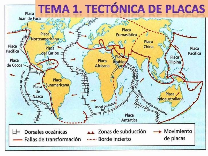 1.- Composición e estrutura do interior terrestre1.1.- Métodos de estudo a) SONDAXES e MINAS. A profundidade á que se cheg...