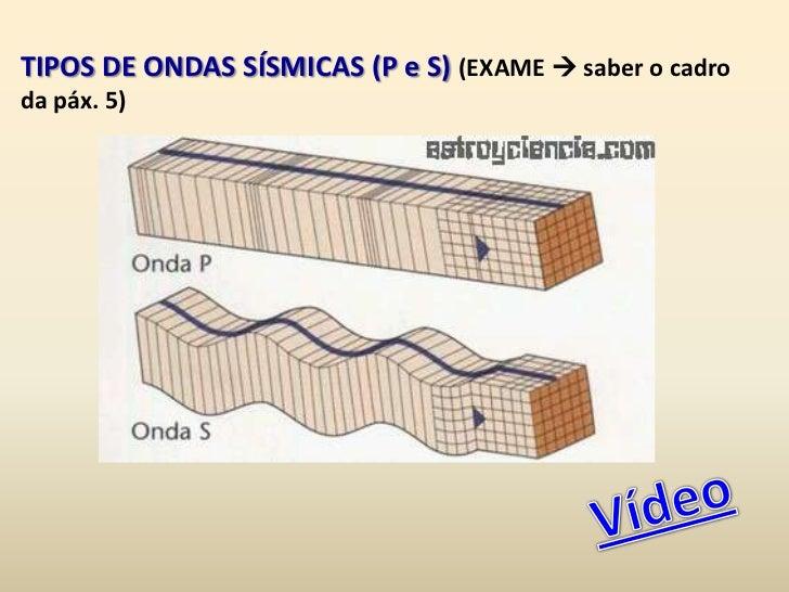 Tema 1 tectónica de placas Slide 3