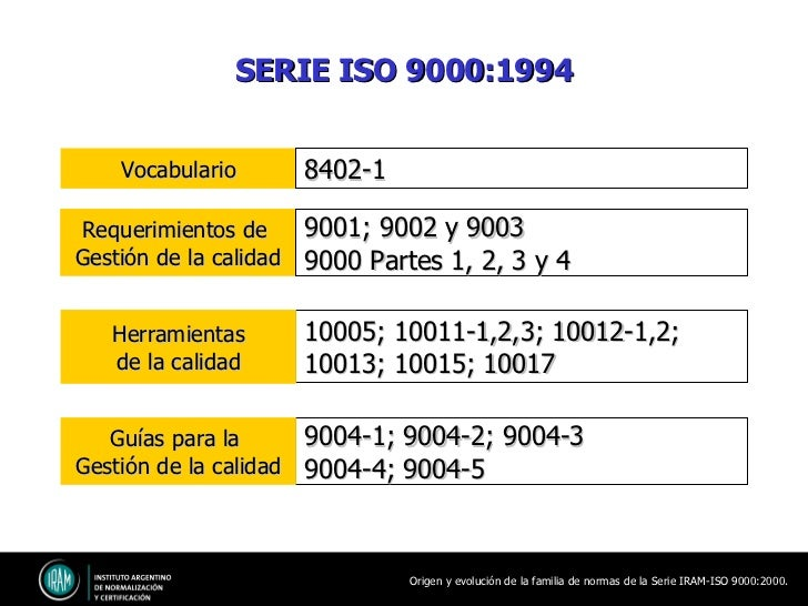 iso 10012-1