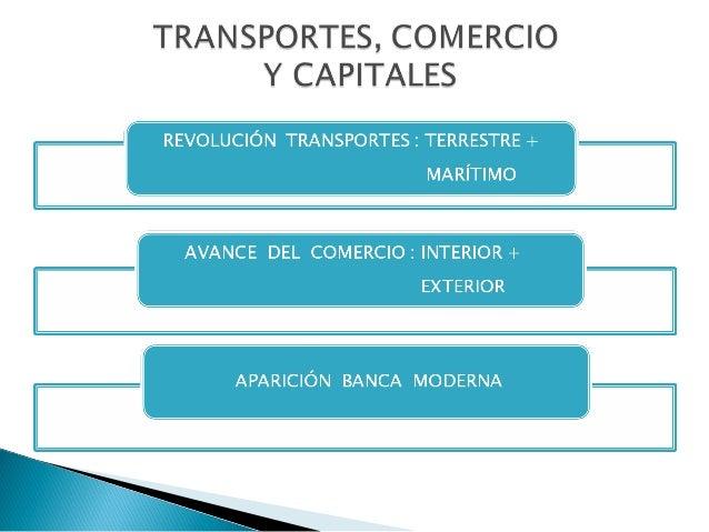  Revolución Industrial = importantes cambios económicos  paso de mercantilismo a liberalismo económico/capitalismo  car...