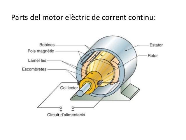 Tema 2 Circuits I Motors El 232 Ctrics