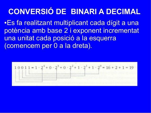 CONVERSIÓ DE BINARI A DECIMAL●Es fa realitzant multiplicant cada dígit a unapotència amb base 2 i exponent incrementatuna ...